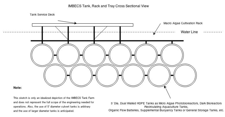 Prime LSM Tank Farm Drawing.jpg