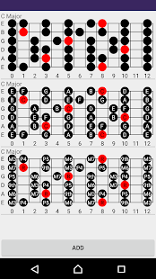Guitar Scales Chart - náhled