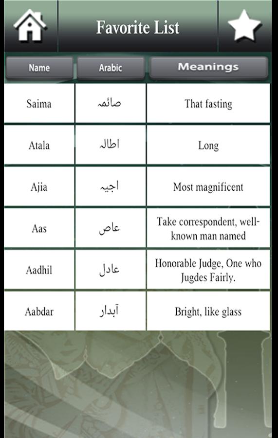 Muslim Babies Name Latest 2018 Screenshot