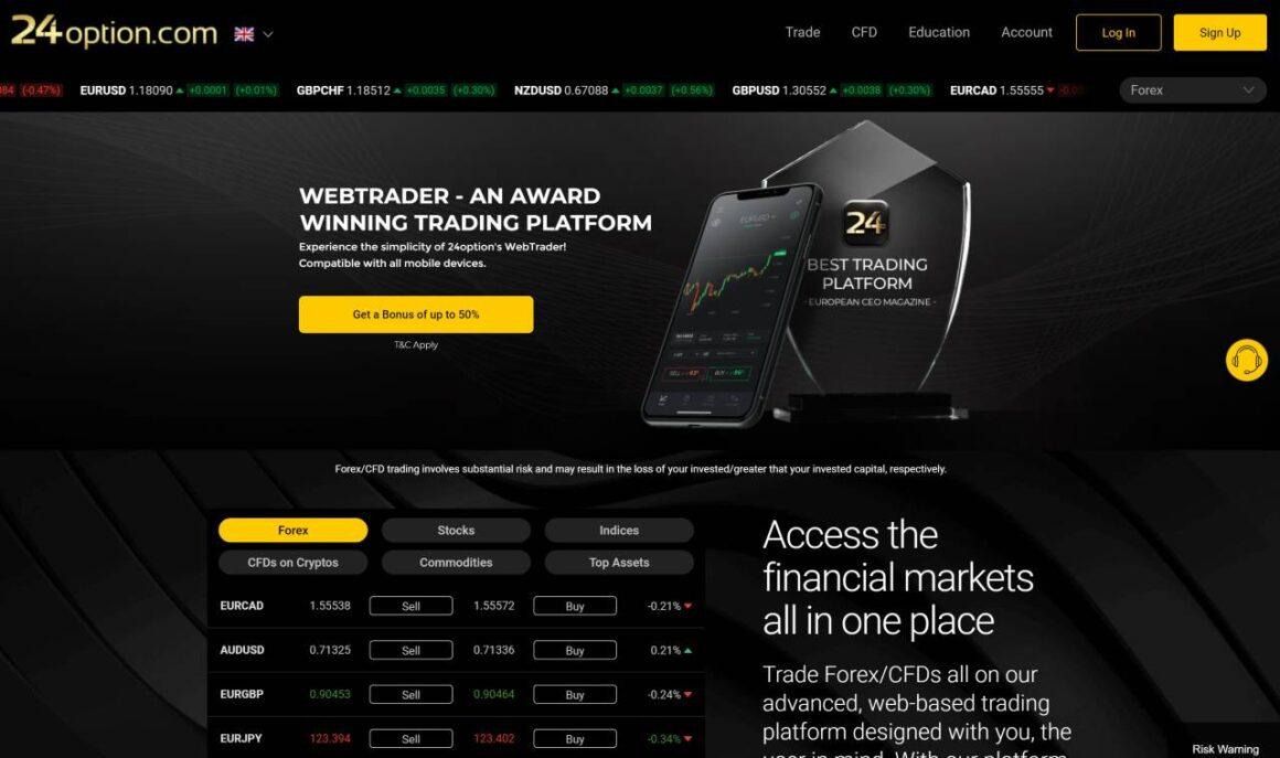 24 option - Binary Options Trading