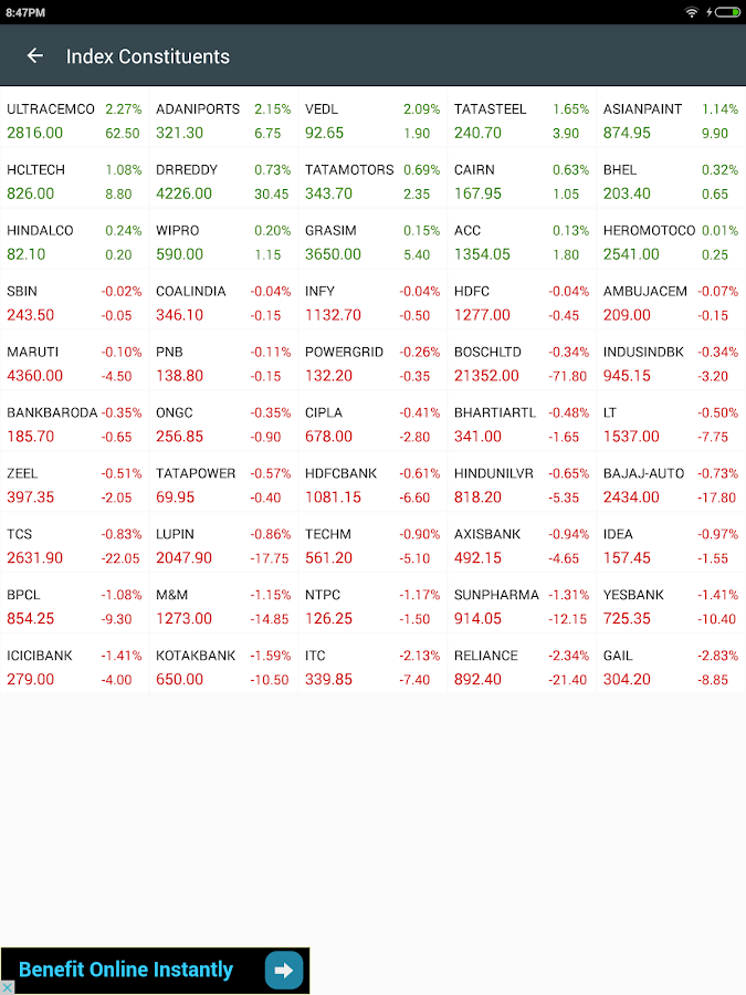 Nse stock options data
