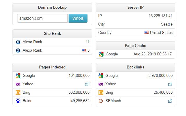 SEO Site Tools, Site Analysis