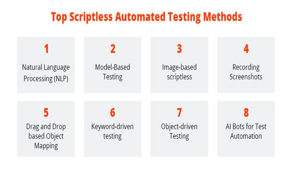 iot testing