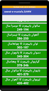 Seerat E Mustafa S.A.W.W Urdu Part 1 for PC-Windows 7,8,10 and Mac apk screenshot 13