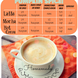 """Pumpkin Spice"" Hot Cocoa (or Mocha or Latte)"