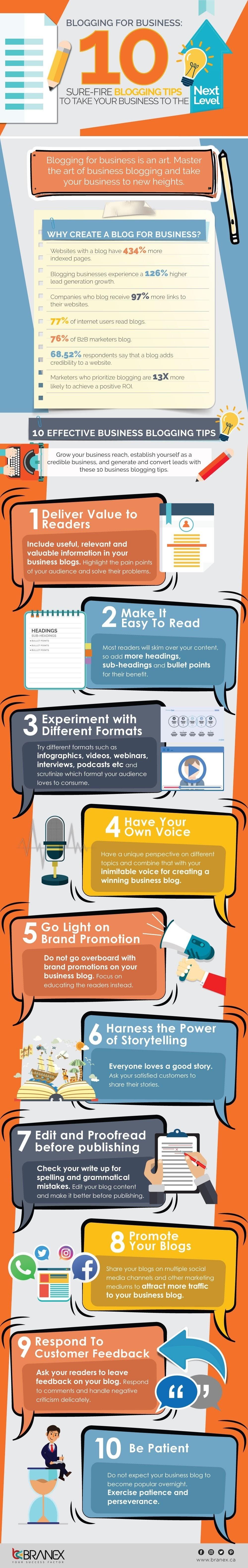 Blogging para negocios: 10 consejos para llevar tu estrategia al siguiente nivel