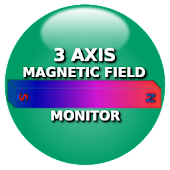 3 Axis Magnetic Field Monitor