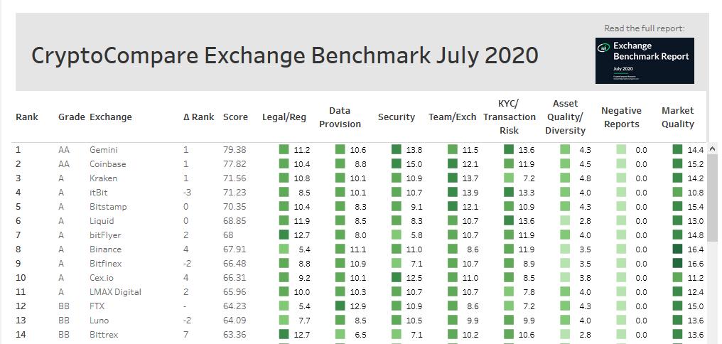 trust management bináris opciók áttekintése 2020
