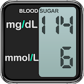 Blood Sugar Overview