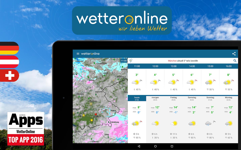 wette online