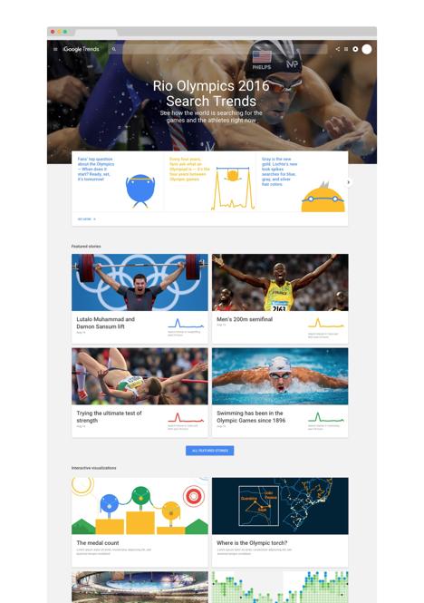 Google趋势,深入探索奥运会的魅力
