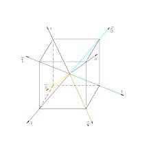 Photo: s,as,t,at,u,au,v,av ....8 quarks color charge