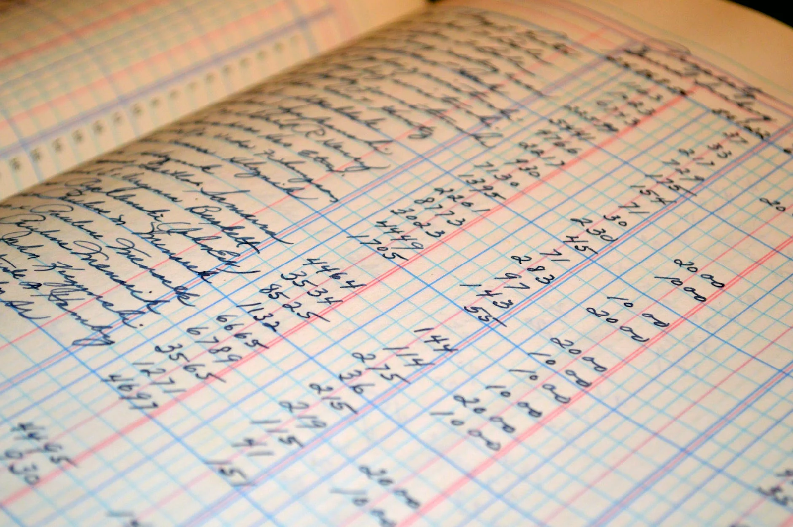 Tax documentation