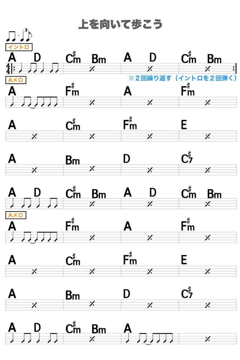 【練習用コード楽譜】 坂本九「上を向いて歩こう」/ギター初心者(入門者)向け簡単スコアの楽譜1