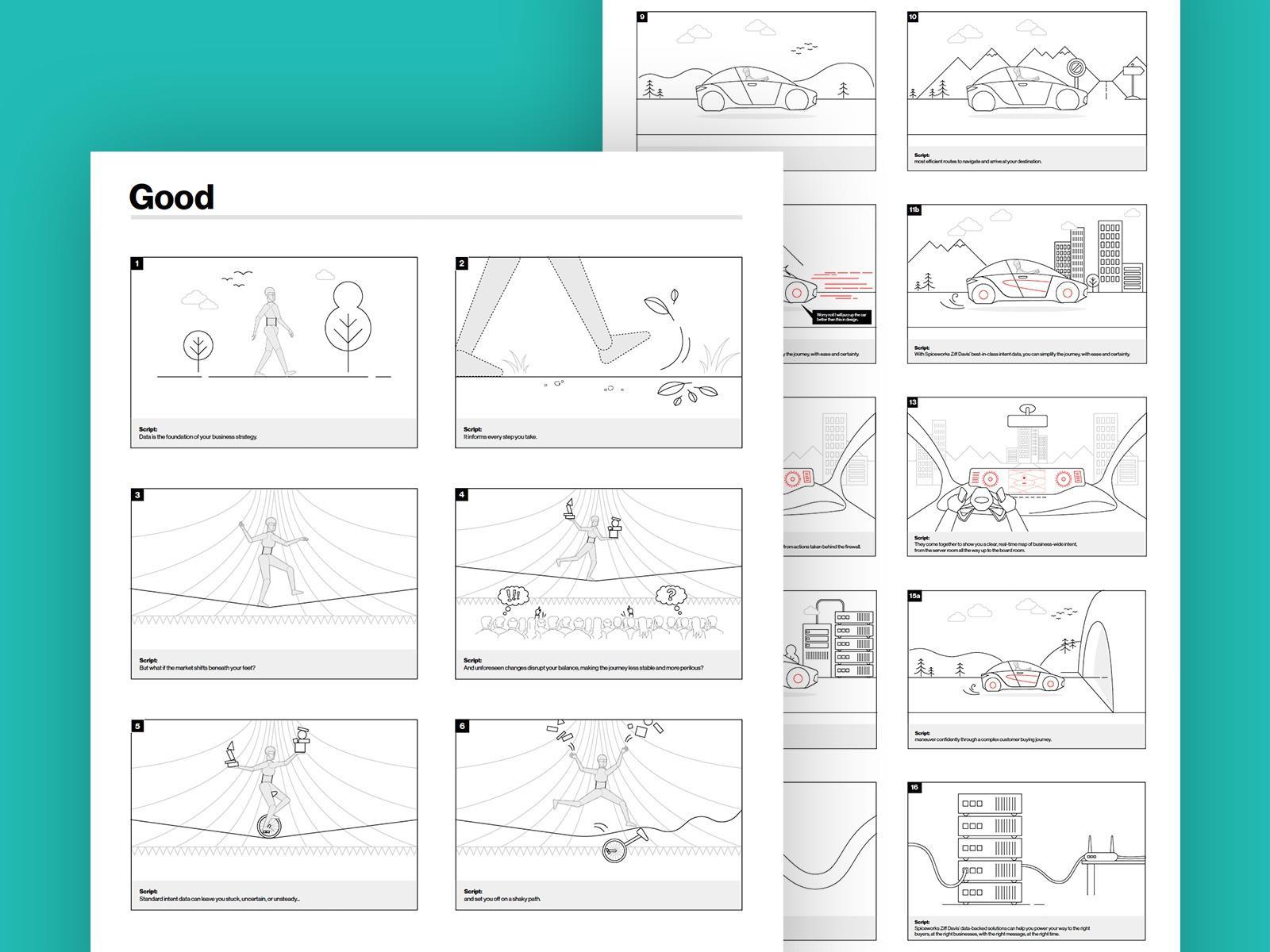 Animation Storyboarding 2