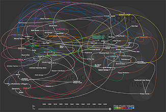 Photo: Image featured in: Visualization of the Week: How dance music travels, http://radar.oreilly.com/2011/11/visualization-western-dance-music.html