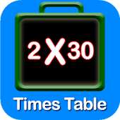 Times Table Memorizer