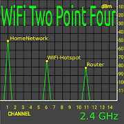 WiFi Two Point Four