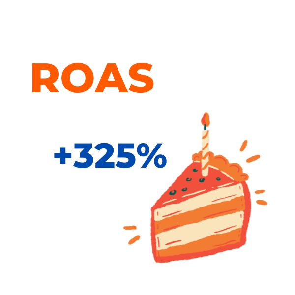 roas allegro ads