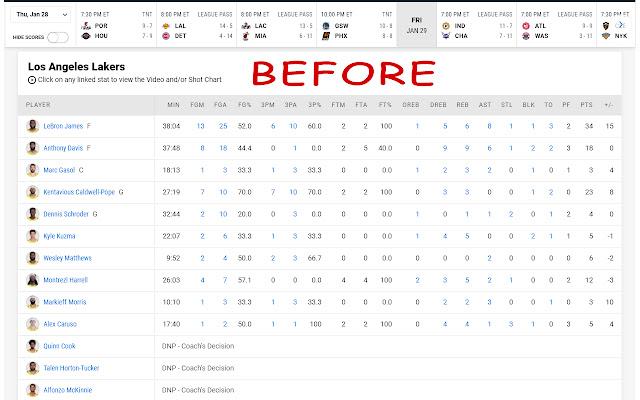NBA Stats Wizard