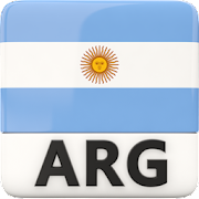 News Argentina