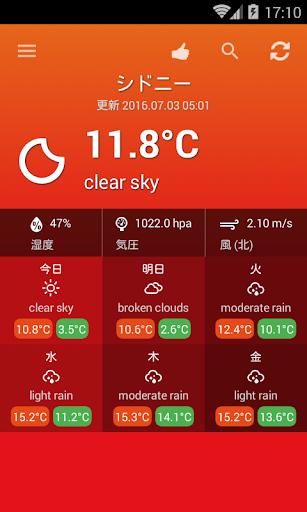 天気オーストラリア