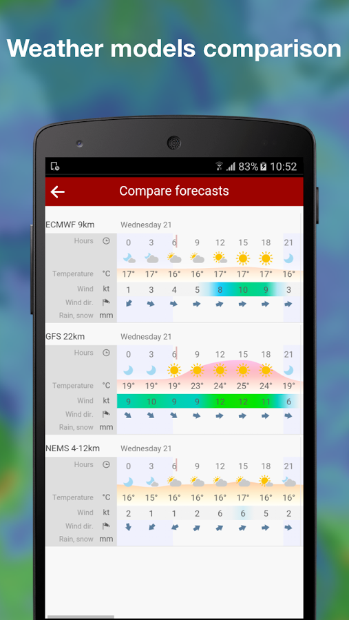 Windy: wind, waves and hurricanes forecast- screenshot