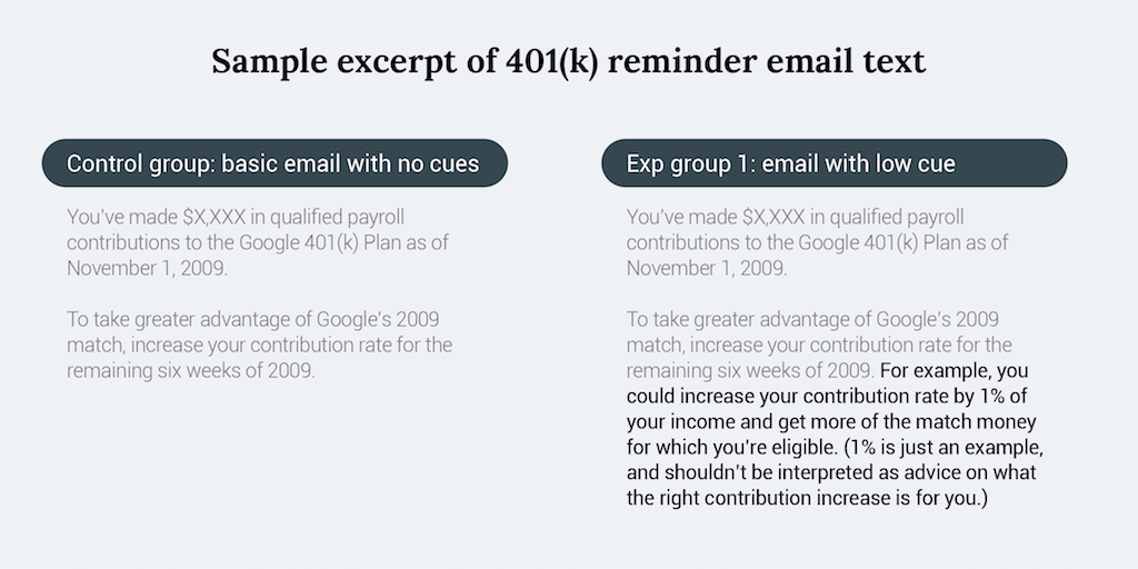 Sample excerpt of 401(k) reminder email text