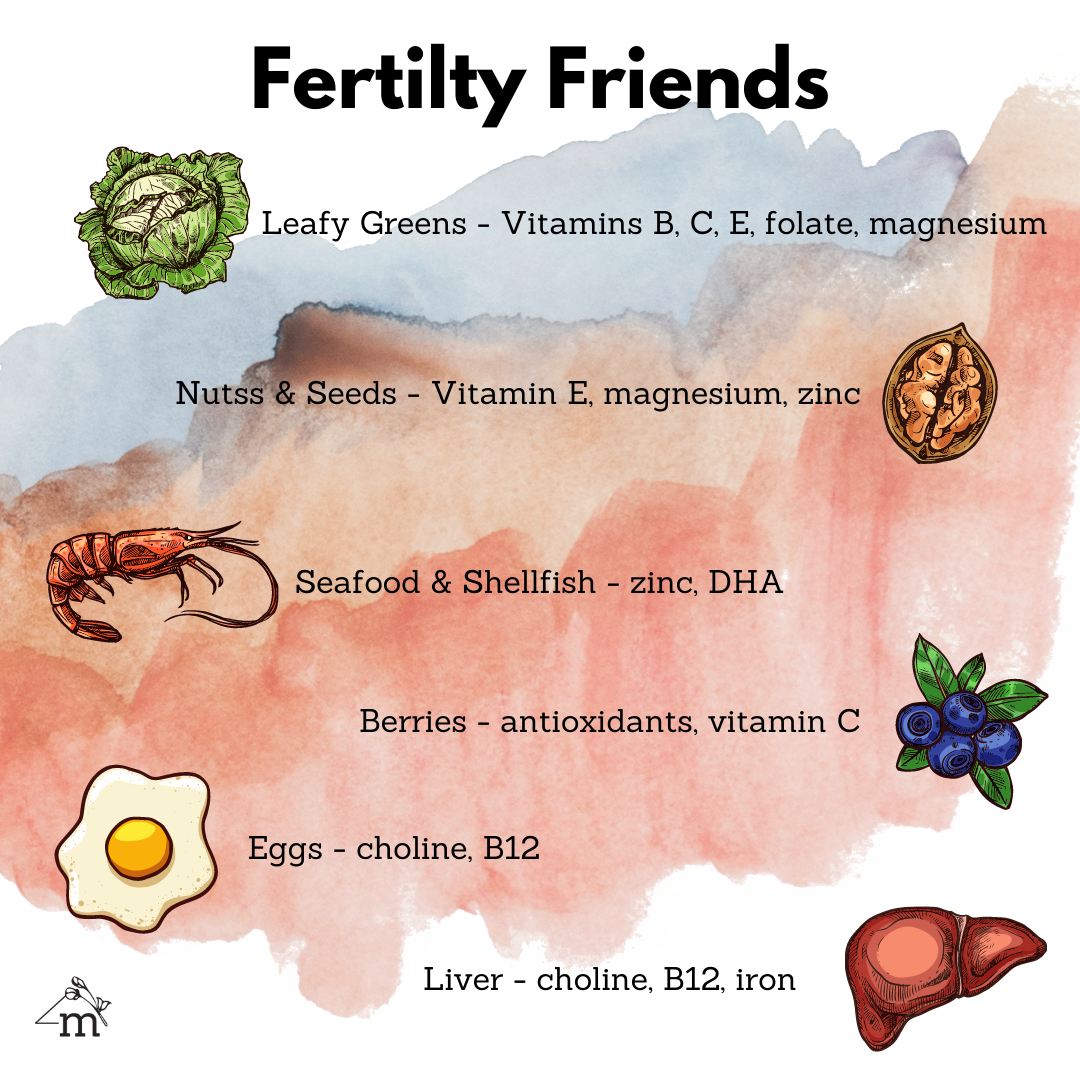 ../Downloads/Fertility%20Friends%20(food)%20(1).png