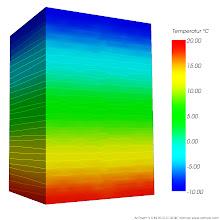 """Photo: Der Temperaturverlauf ist bei beiden Varianten nahezu ident (gleichmäßig). Das Wärmestrombild der Variante """"Ziegel"""" zeigt deutlich den großen Unterschied zwischen starkem Wärmestrom in den Ziegelscherben und schwachem Wärmestrom in den Hohlräumen. Bei der Variante """"Holz"""" gibt es weniger signifikante Differenzen zwischen Material und Lufteinschlüssen. (Wärmebrücken aus Materialien mit höherer Wärmeleitfähigkeit wirken sich stärker aus, als Wärmebrücken aus Materialien mit niedriger Wärmeleitfähigkeit.) Temperaturverlauf Ziegel"""