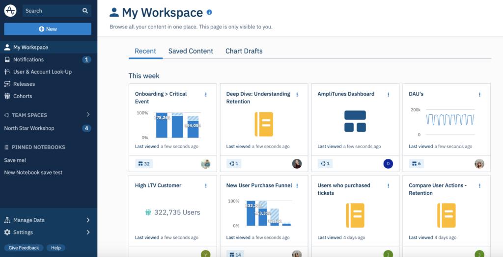 Workspace - Analytics
