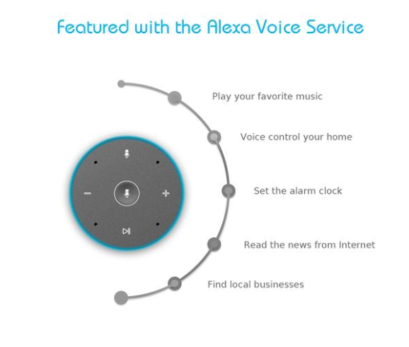 MXQ HF30 Far Field Voice Control Amazon Alexa Speaker