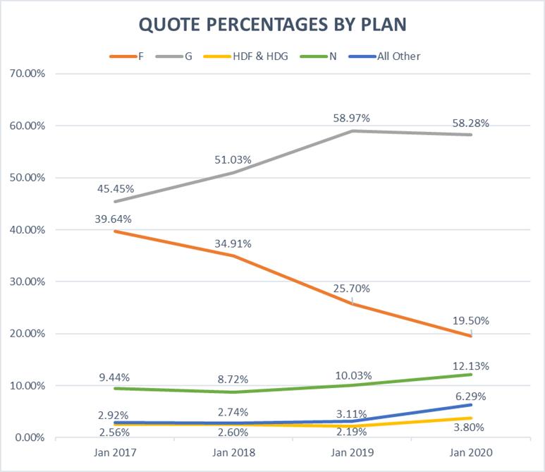 edge graph plan