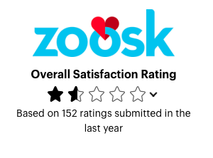 Zoosk Customer Rating