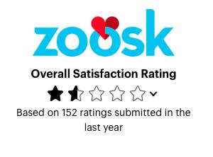 Zoosk Customer Rating