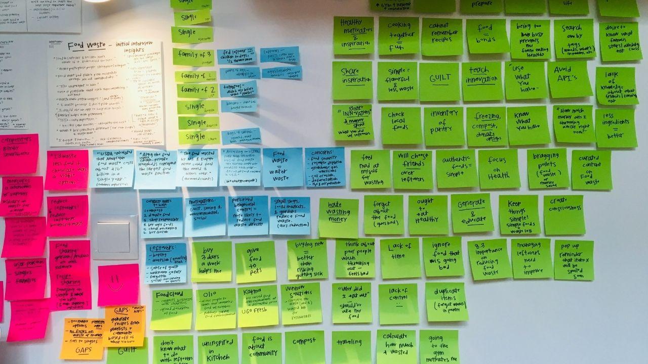 Les post-its dans le design thinking