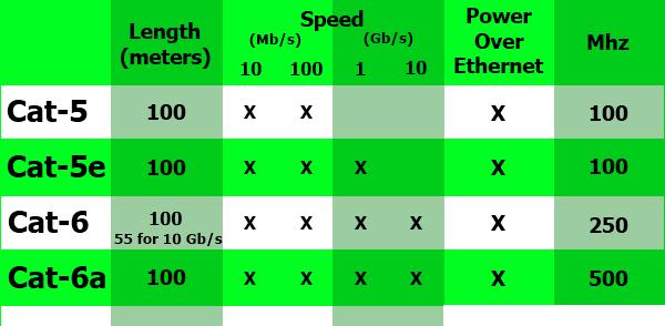 perbandingan kecepatan kebel lan palugada.info