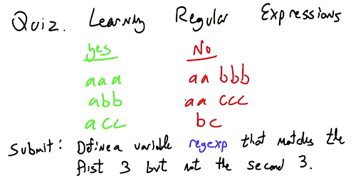 Learning Regular Expressions.png