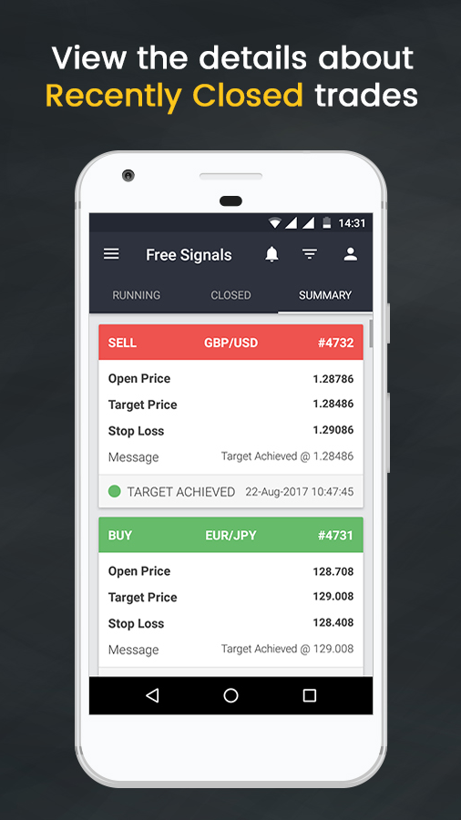 Daily forex analysis app