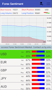 Forex sentiment news trading