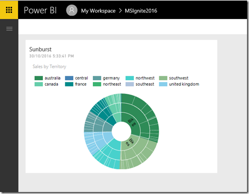 SSRSPowerBI-Integration9