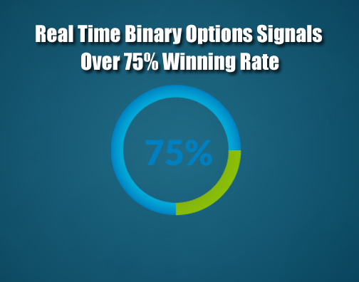 Binary options robot success rate
