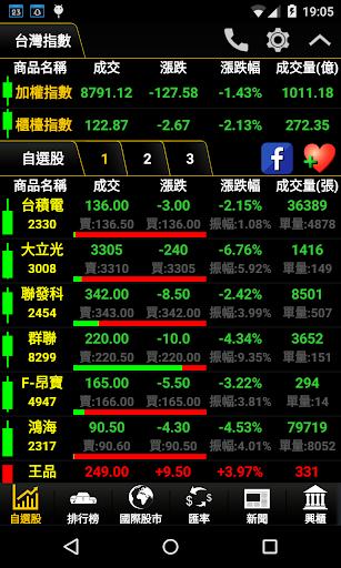 W股市 - 台股及國際股市即時報價,提供最完整的個股資訊