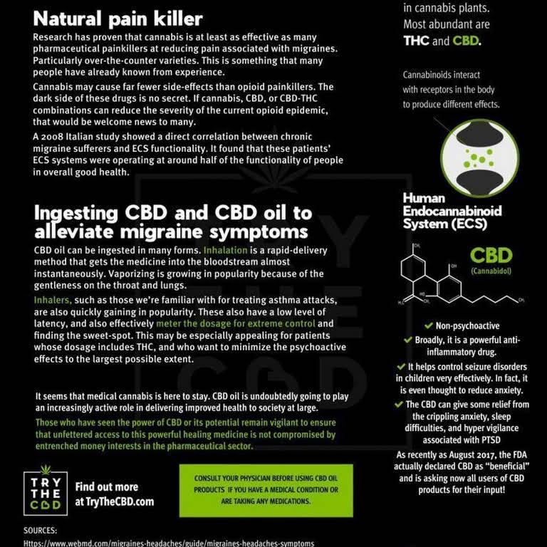 Cannabis Oil Research : Sandton - Medical Group