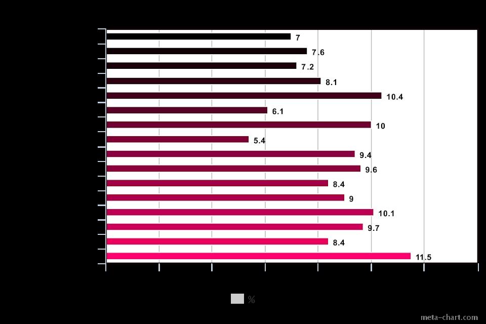 meta-chart (18)