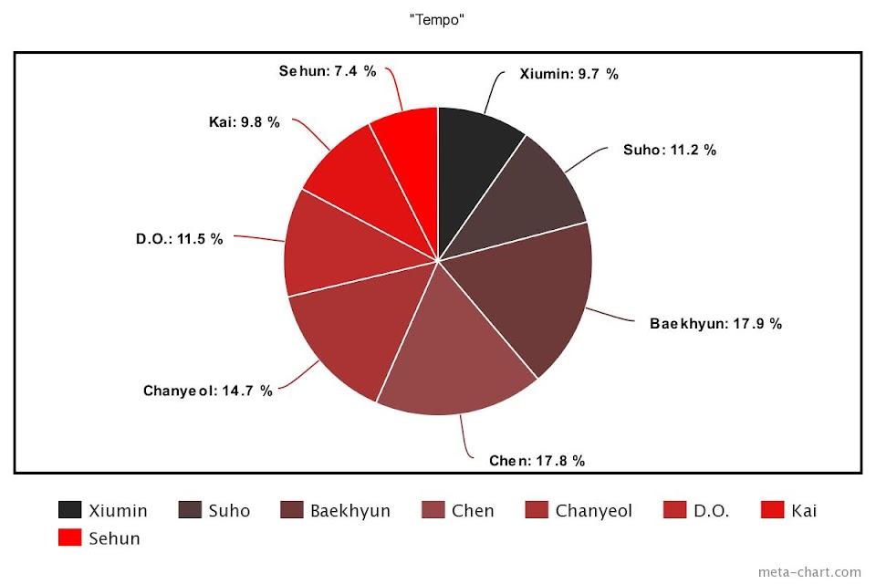 meta-chart - 2021-04-02T190939.383