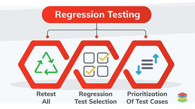 regression-testing-goals