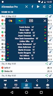Allsvenskan Pro - náhled