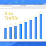 How to drive traffic to your website Leadpages