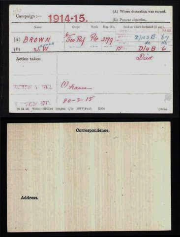 James Whiteford Brown's Medal Index Card